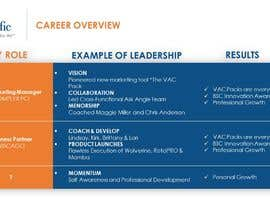 #83 for One Page Career Overview - Need .ppt version by imabubakar