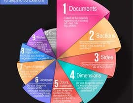 #5 pentru Infographics creation needed de către lesyakovgan