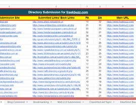 #18 for Optimizing my Searchability by shoumik362