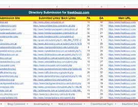 #18 , Optimizing my Searchability 来自 shoumik362