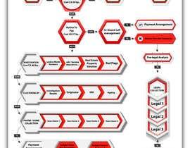 Nro 46 kilpailuun GRAPHIC CHART käyttäjältä AliwafaAli