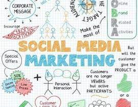 #6 для Social media promotion от mdabdussalamdesi