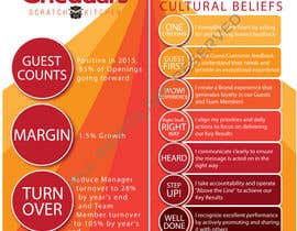 #17 for Company Cultural Beliefs Handout by AalianShaz