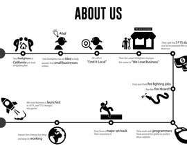 #10 untuk Infographic About US Page oleh MacHobby