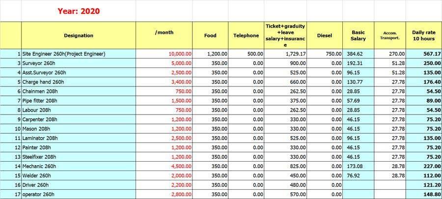 Bài tham dự cuộc thi #                                        39                                      cho                                         Updating/Comparing Excel log