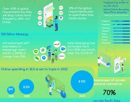 #28 for Infographic design by Musalem