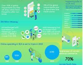 Musalem tarafından Infographic design için no 28