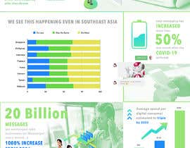 #50 for Infographic design by mitalim29