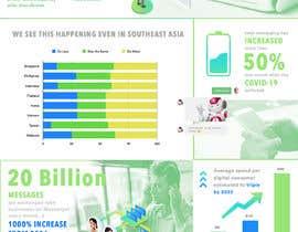 mitalim29 tarafından Infographic design için no 50