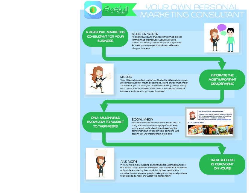 "Intrarea #24 pentru concursul ""Contest that will lead to more (Infographic design)"""