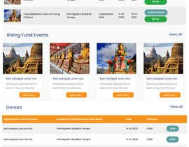 #21 for A Professional Web Designer is require to design a Buddhist Charity Website af nayonhawlader315