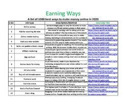 #14 for Put together a list of the 1000 of the best ways to make money online by Habibadnan1071