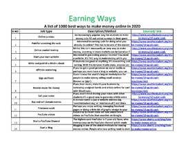 #15 for Put together a list of the 1000 of the best ways to make money online by Habibadnan1071