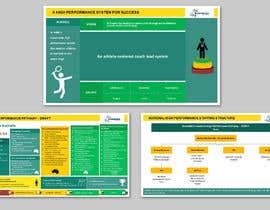 #3 for Badminton Pathway Infographic (3 pages) af designfreek