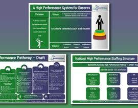 #16 for Badminton Pathway Infographic (3 pages) af rafrazzz
