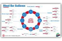 Business Case Design için Graphic Design33 No.lu Yarışma Girdisi