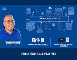 #9 untuk Website Banner for FB Ads 101 and Online Course Blueprint Course oleh sohanur001