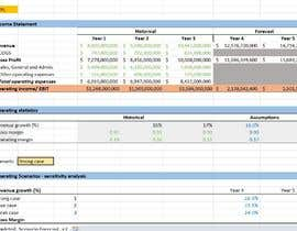 #29 for Create A Month-End Financial Statement Template In Google Sheets af RehabEmam228