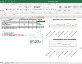 #56 cho Building a excel layout for data collection bởi ssrijan