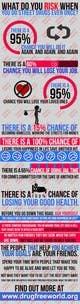 Entri Kontes # thumbnail                                                 6                                              untuk                                                 Create an infographic using the supplied text