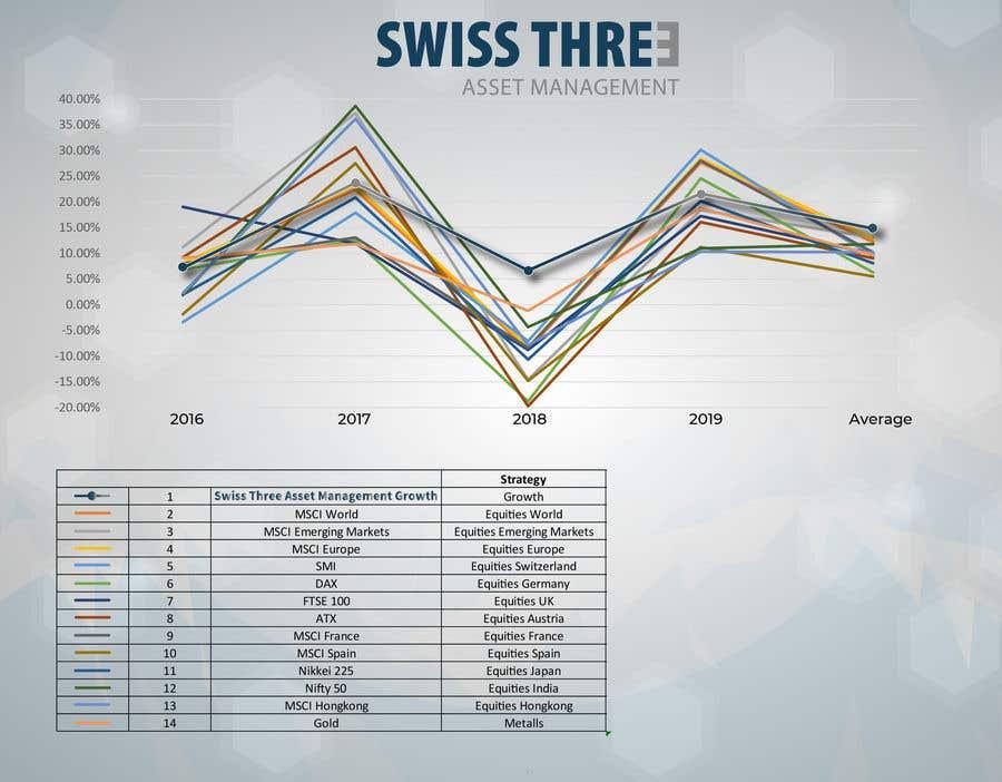 Konkurrenceindlæg #                                        10                                      for                                         graphic design of comparison chart