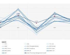 #31 for graphic design of comparison chart af nabilahnoor