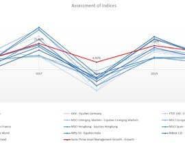 #33 for graphic design of comparison chart af nabilahnoor