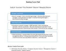 #8 for Document career paths by omarhasan2