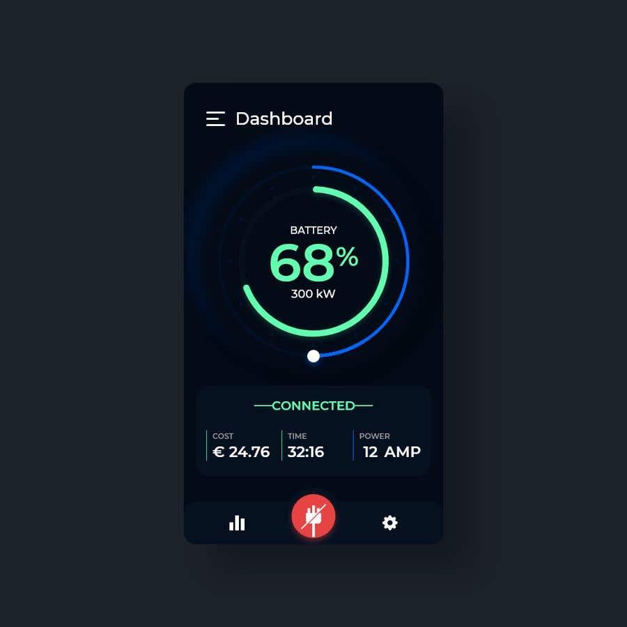 Penyertaan Peraduan #                                        12                                      untuk                                         Dashboard UI of EV Charger App