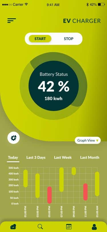Penyertaan Peraduan #                                        18                                      untuk                                         Dashboard UI of EV Charger App