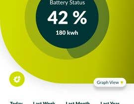 #33 for Dashboard UI of EV Charger App by iwebinfo