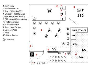 Nro 2 kilpailuun Floor plan/interior ideas for gaming business käyttäjältä cuongeke1