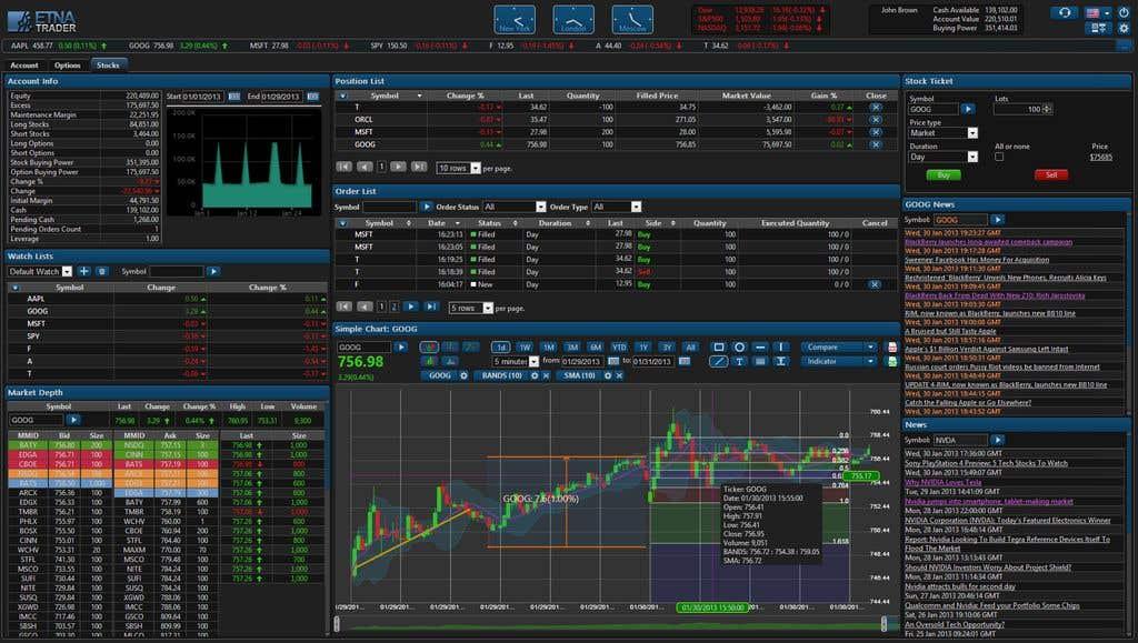 Konkurrenceindlæg #                                        9                                      for                                         forex & stock & option & commodity trading platform