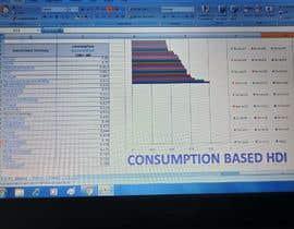 nº 13 pour India Census Data par yogitanayal1