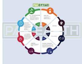 #5 для Design a lifecyle diagram от balganeshtondanm