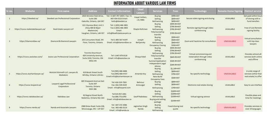 Kilpailutyö #                                        29                                      kilpailussa                                         Information Gathering
