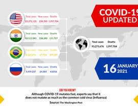 #23 cho Covid 19 Poster or social media post bởi shuvo8520