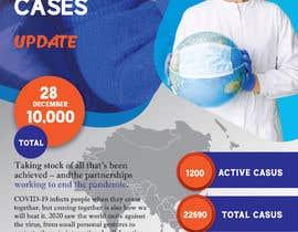 #24 cho Covid 19 Poster or social media post bởi Royal57434357