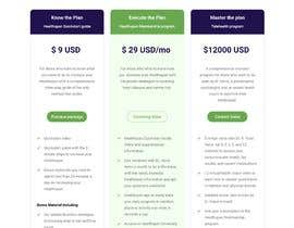 #125 для Design Wordpress theme for blog and website от hepinvite