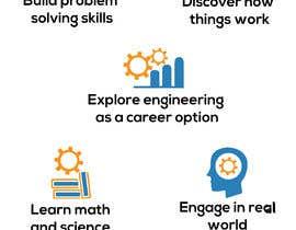 Nro 3 kilpailuun design STEM images like attached käyttäjältä Creative3dArtist