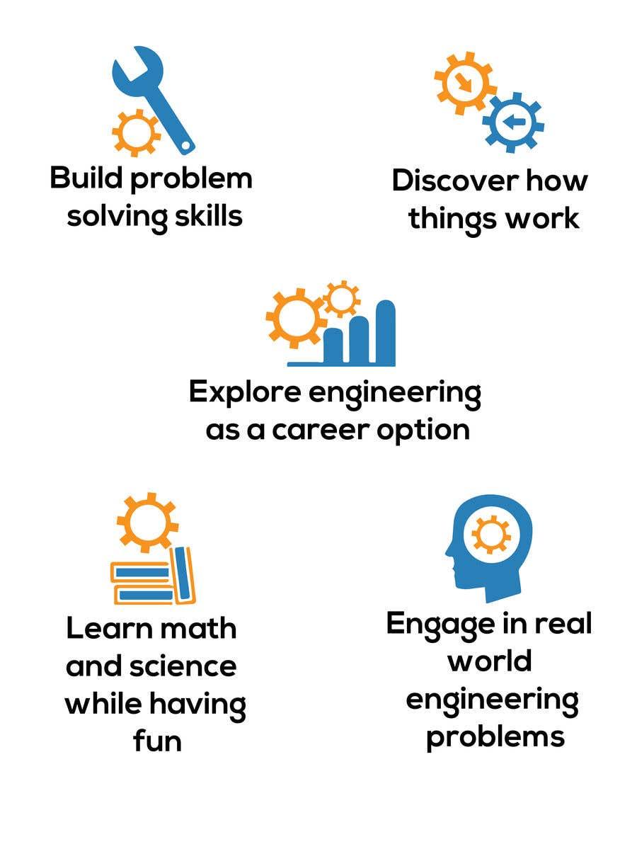 Konkurrenceindlæg #                                        4                                      for                                         design STEM images like attached