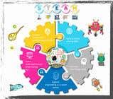Graphic Design Kilpailutyö #15 kilpailuun design STEM images like attached