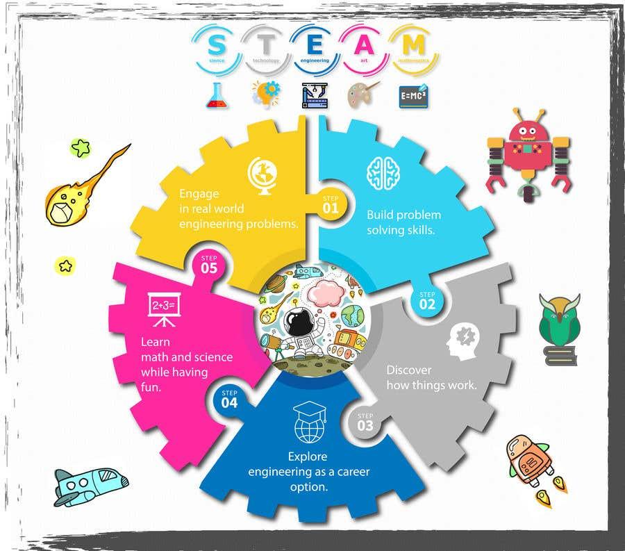 Konkurrenceindlæg #                                        15                                      for                                         design STEM images like attached