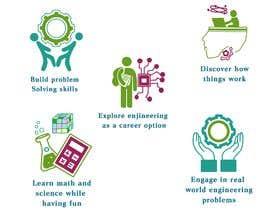 Nro 9 kilpailuun design STEM images like attached käyttäjältä donecaedward