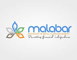 #49 para Develop a Corporate Identity for Malabar por anibaf11