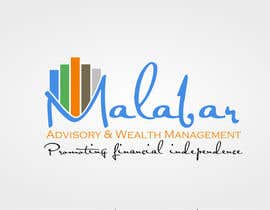 #58 para Develop a Corporate Identity for Malabar por anibaf11