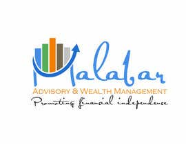 #59 para Develop a Corporate Identity for Malabar por anibaf11