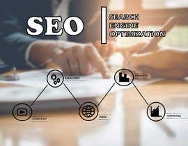 Nro 12 kilpailuun Digital Marketing and SEO Guideline for Ecommerce Site käyttäjältä rafiarifa143