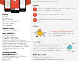 #6 untuk Design an A4 Brochure for Smipter's Executive Summary oleh pixzion