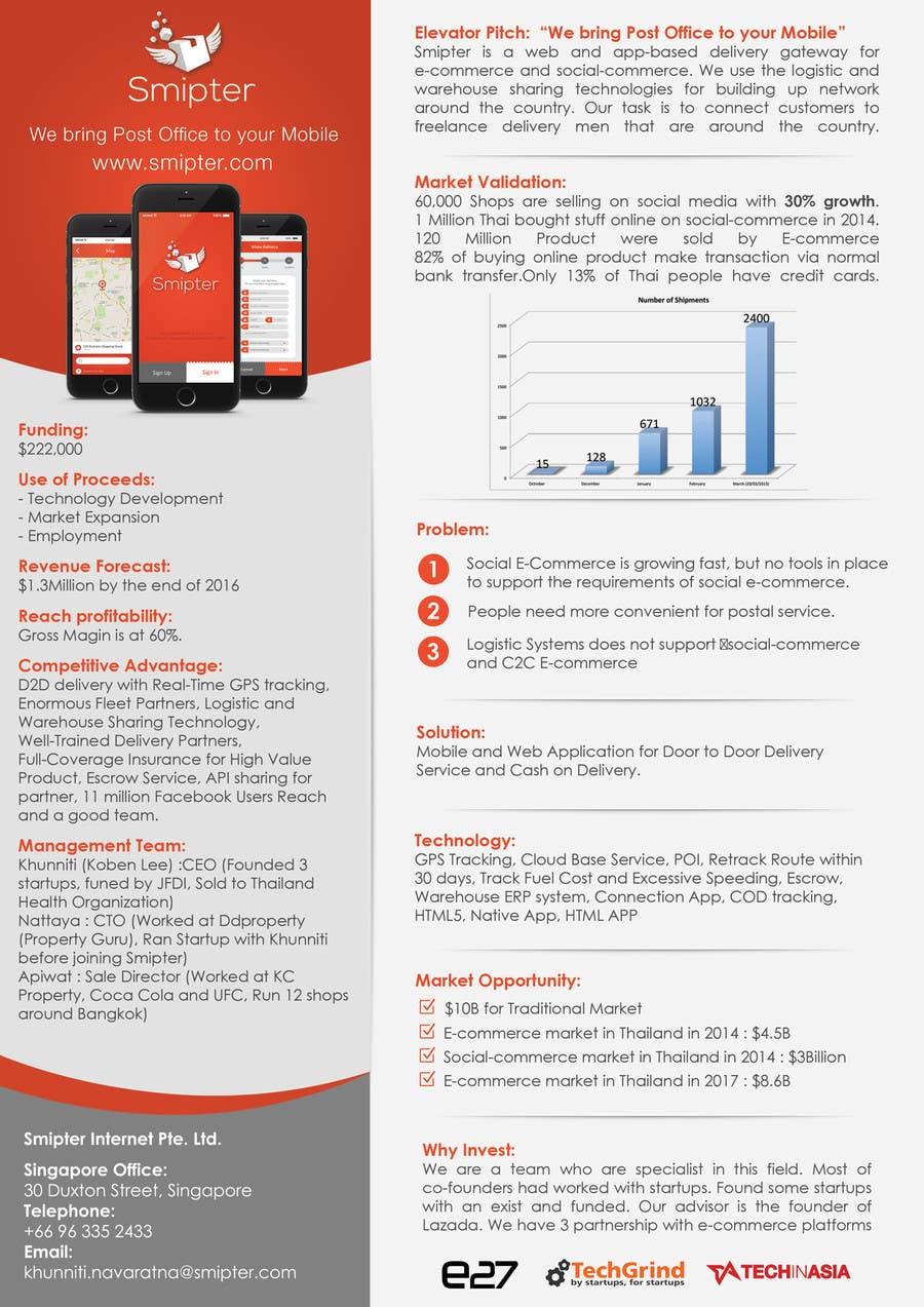 Contest Entry #                                        14                                      for                                         Design an A4 Brochure for Smipter's Executive Summary
